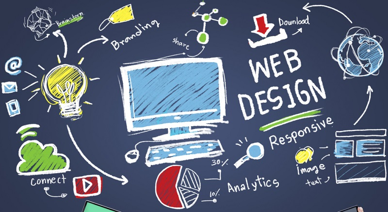 web designers in Boston MA